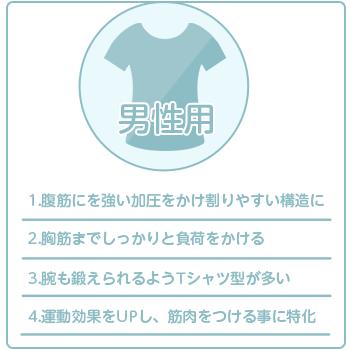 メンズ加圧シャツの特徴
