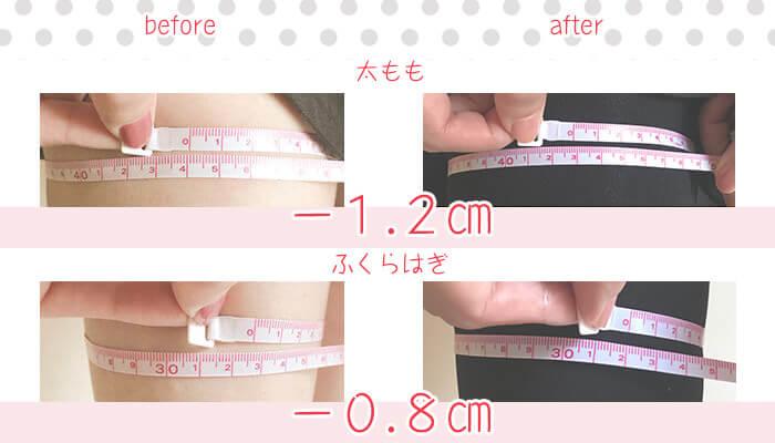 イージースリムレッグを履いた時と履いていない時の脚の太さを計測