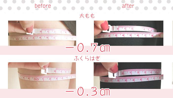 ライザップ着圧レギンスを履いた時と履いていない時の脚の細さをメジャーで測定
